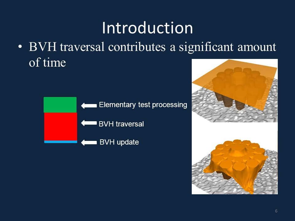 Introduction BVH traversal contributes a significant amount of time