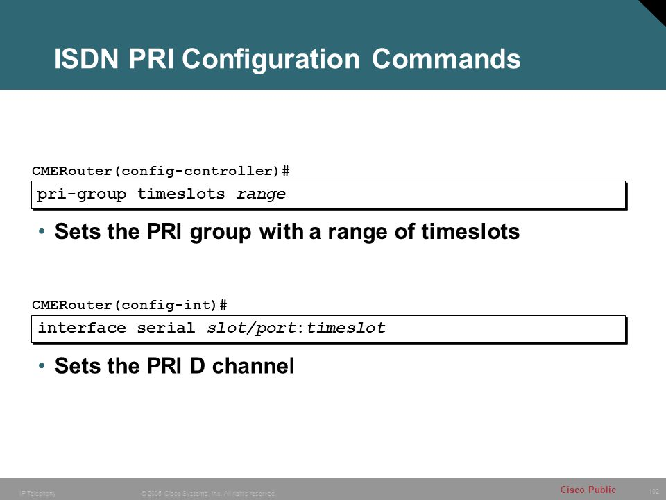 ISDN PRI Configuration Commands