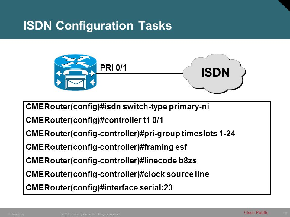 ISDN Configuration Tasks