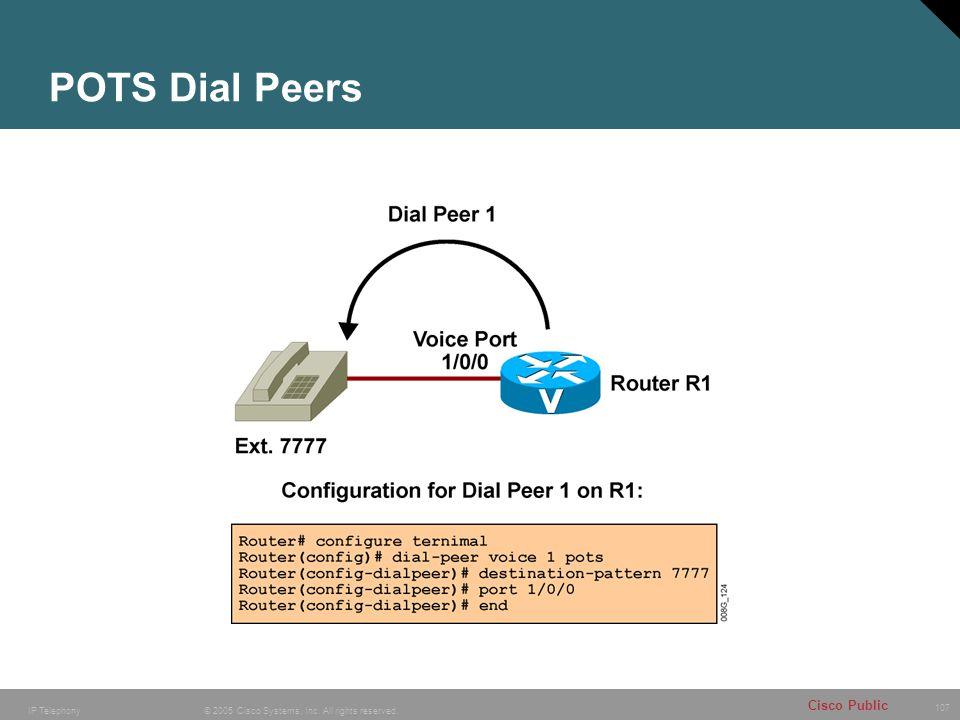 POTS Dial Peers