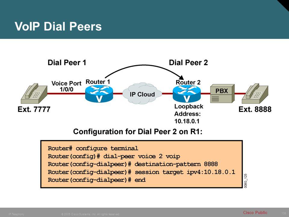 VoIP Dial Peers