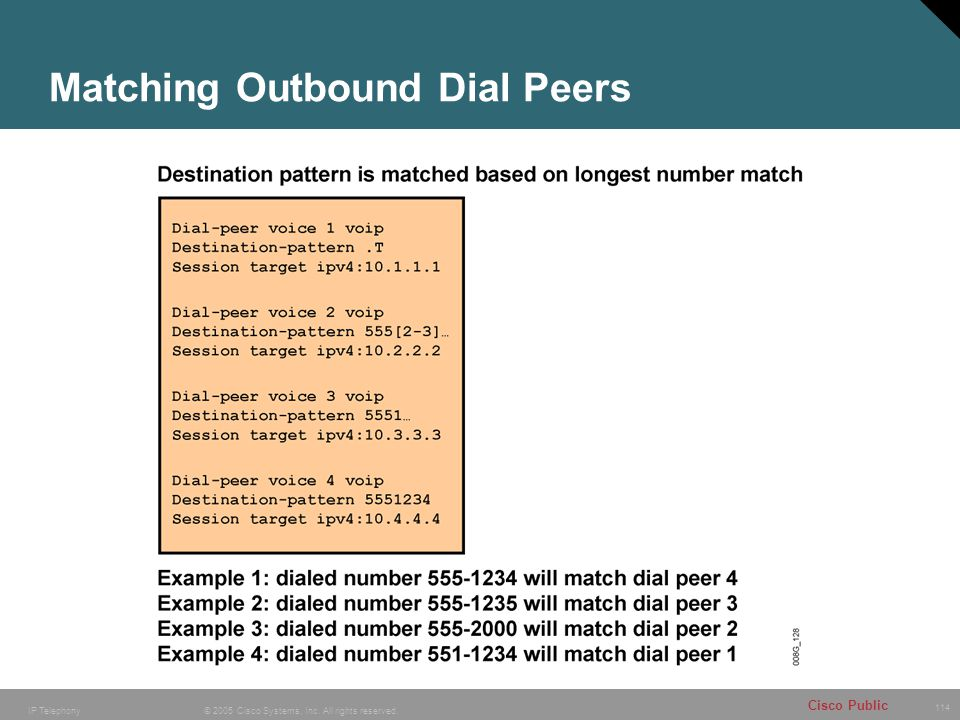 Matching Outbound Dial Peers