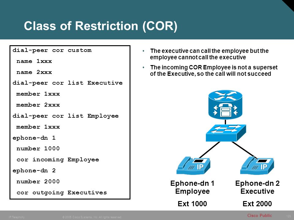 Class of Restriction (COR)