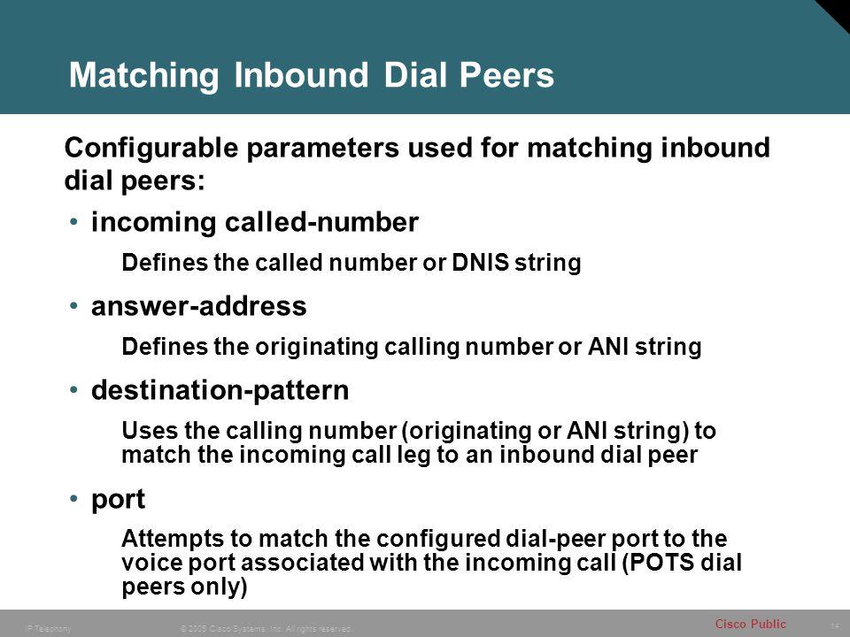 Matching Inbound Dial Peers