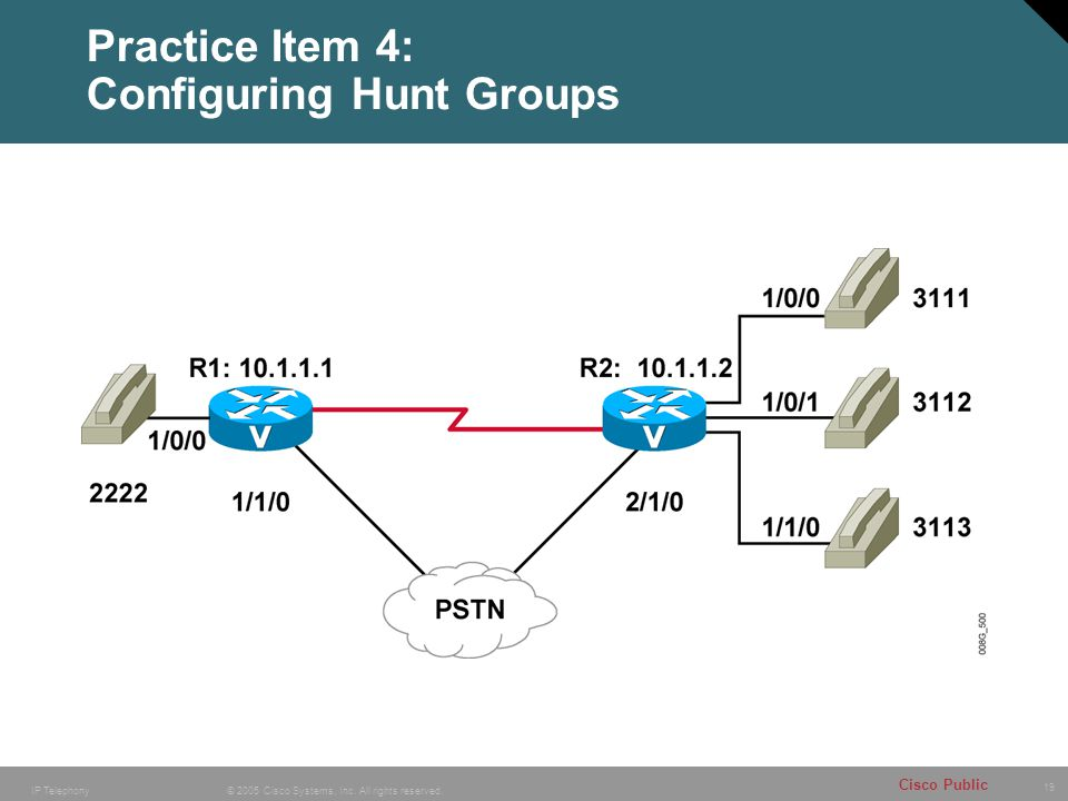Practice Item 4: Configuring Hunt Groups