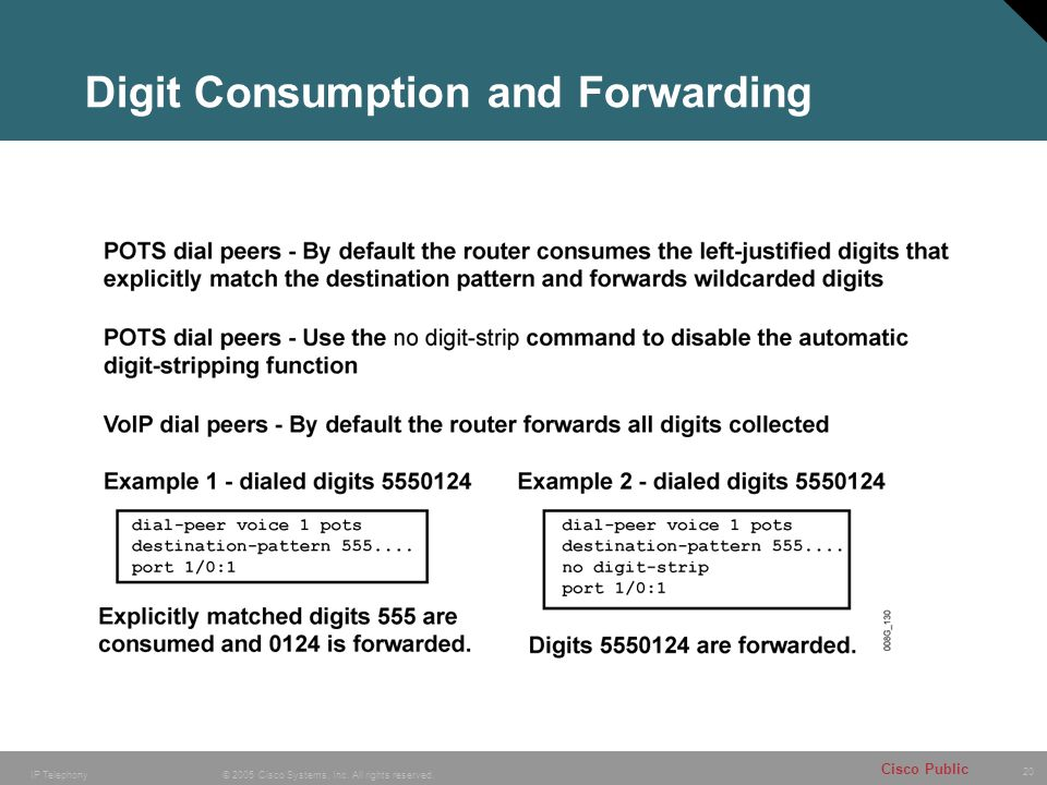 Digit Consumption and Forwarding
