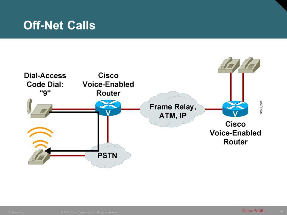 Off-Net Calls
