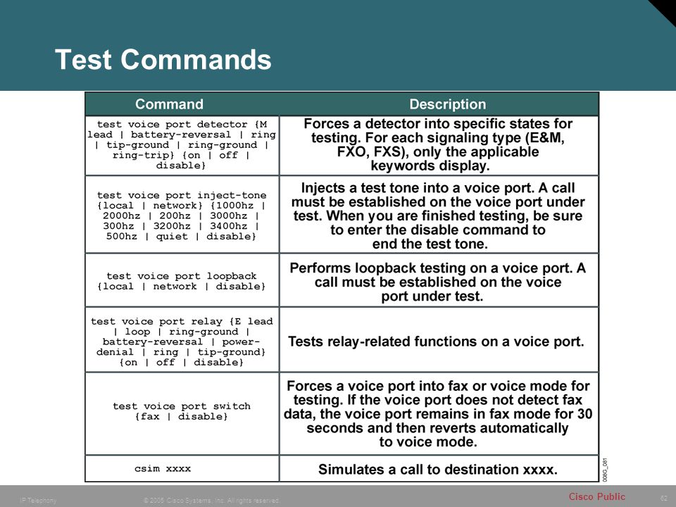 Test Commands