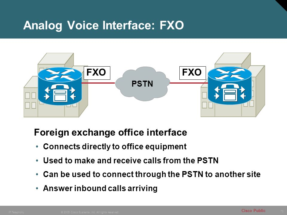 Analog Voice Interface: FXO
