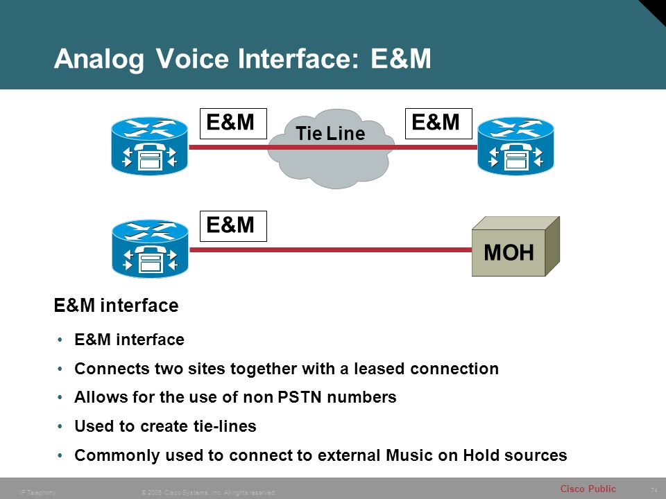 Analog Voice Interface: E&M
