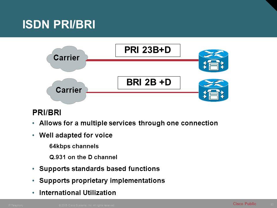 ISDN PRI/BRI PRI 23B+D BRI 2B +D Carrier Carrier PRI/BRI