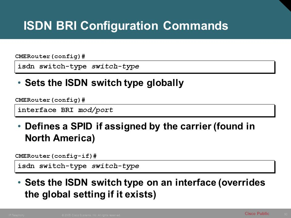 ISDN BRI Configuration Commands