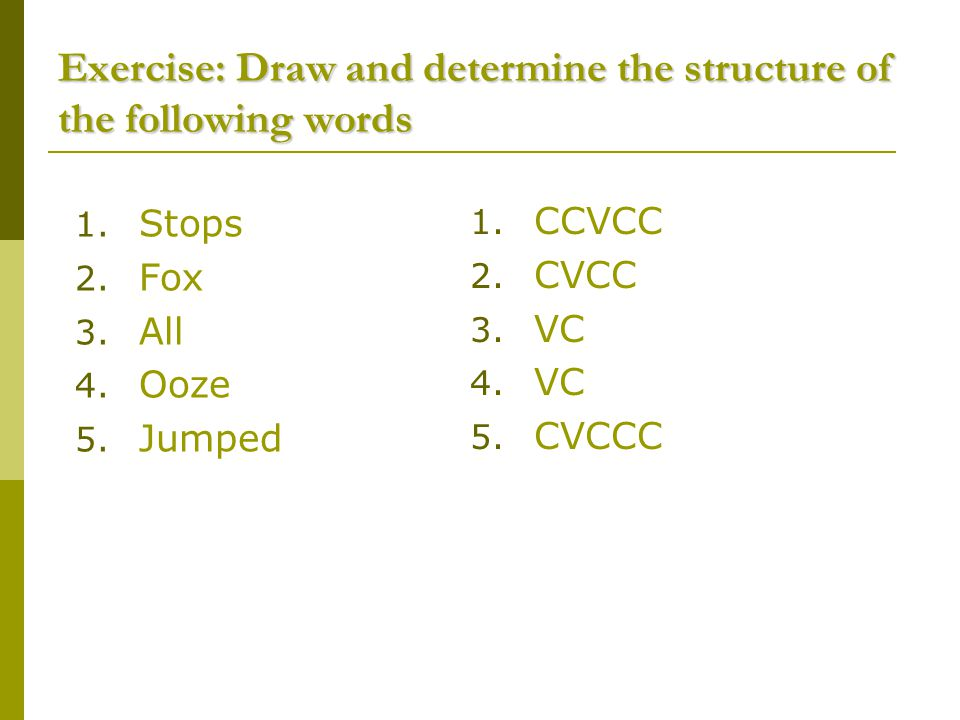 Exercise: Draw and determine the structure of the following words