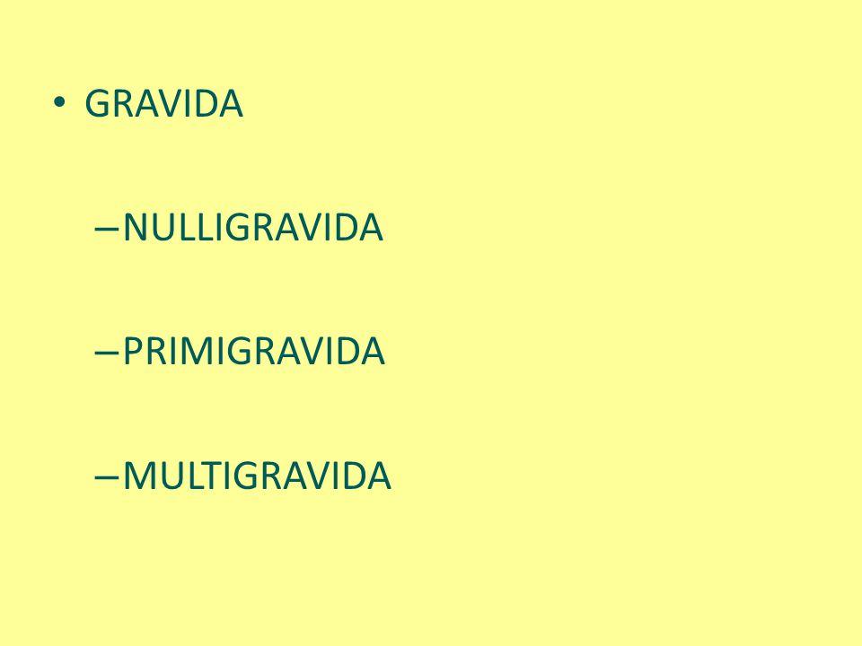GRAVIDA NULLIGRAVIDA PRIMIGRAVIDA MULTIGRAVIDA