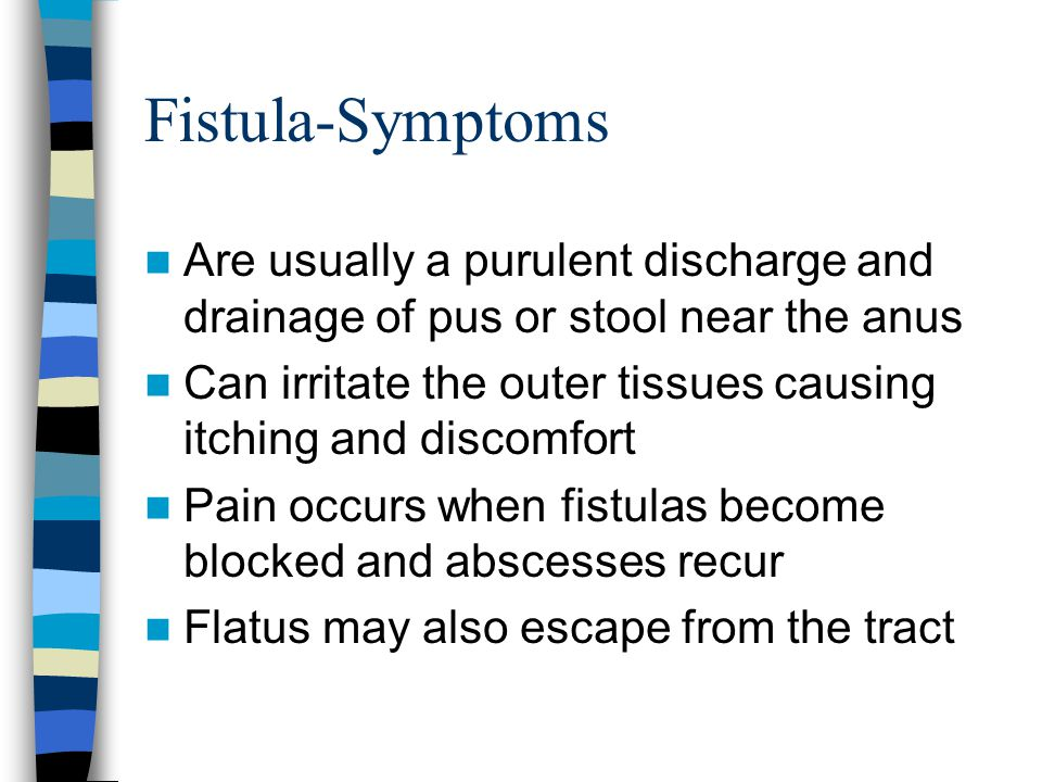 Fistula-Symptoms Are usually a purulent discharge and drainage of pus or stool near the anus.