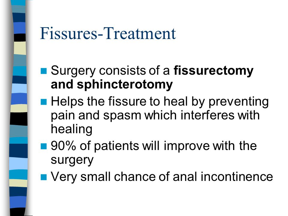 Fissures-Treatment Surgery consists of a fissurectomy and sphincterotomy.