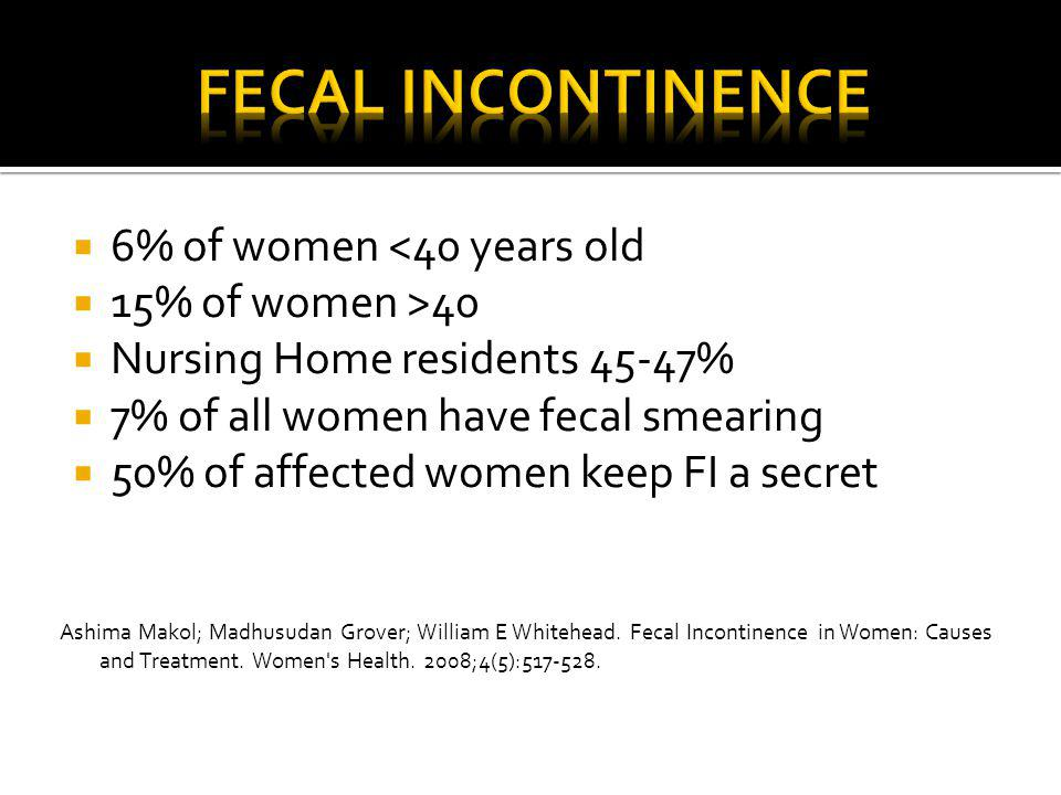 Fecal incontinence 6% of women <40 years old 15% of women >40