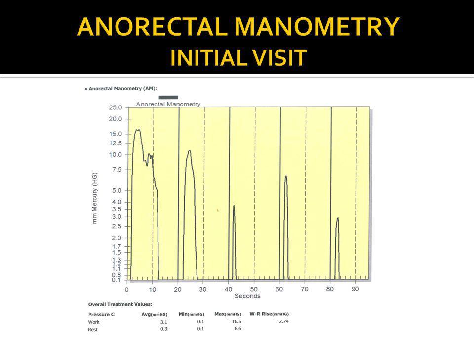 Anorectal manometry initial visit