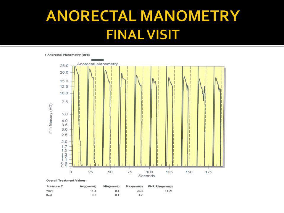 Anorectal Manometry Final visit