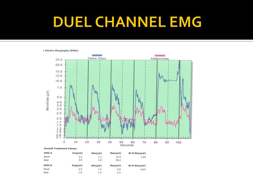 Duel Channel EMG