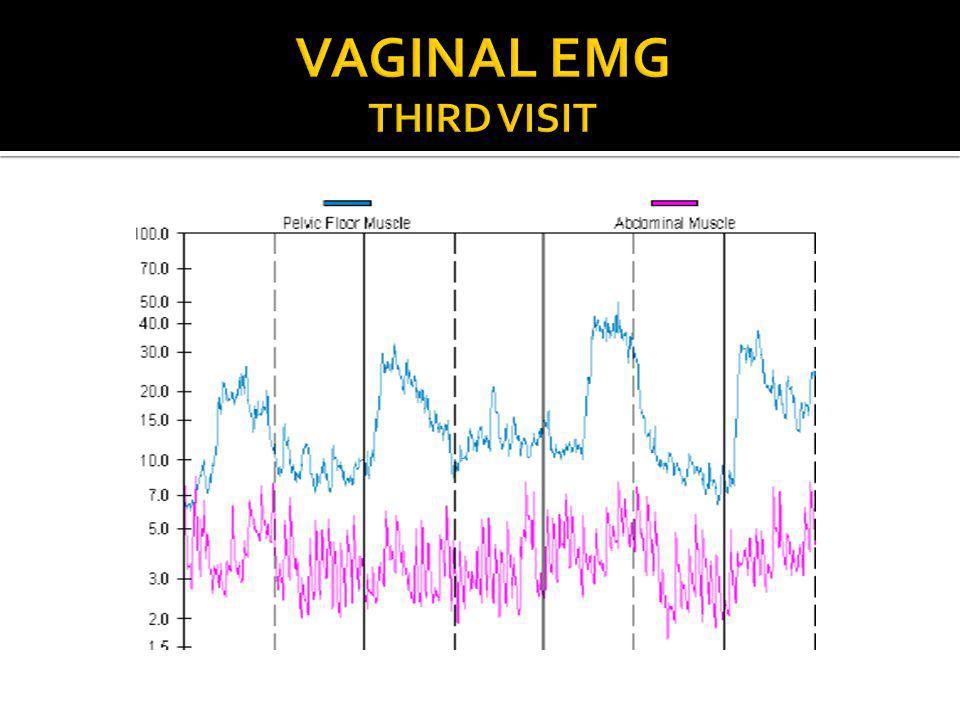 VAGINAL EMG THIRD VISIT