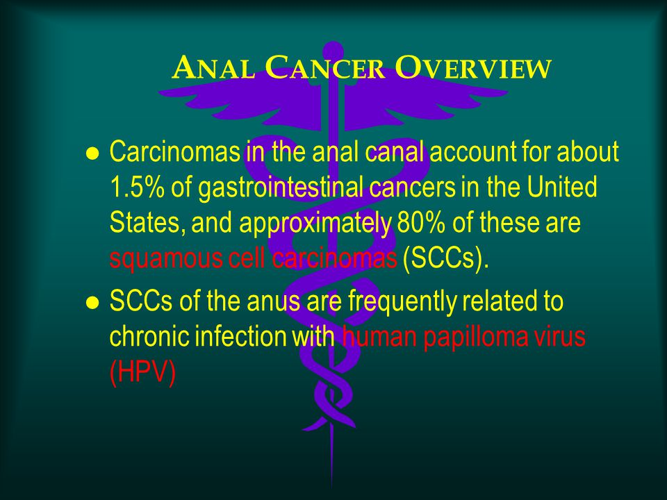 Anal Cancer Overview