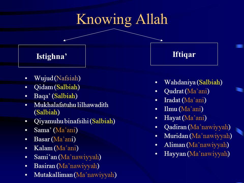 Knowing Allah Iftiqar Istighna' Wujud (Nafsiah) Qidam (Salbiah)