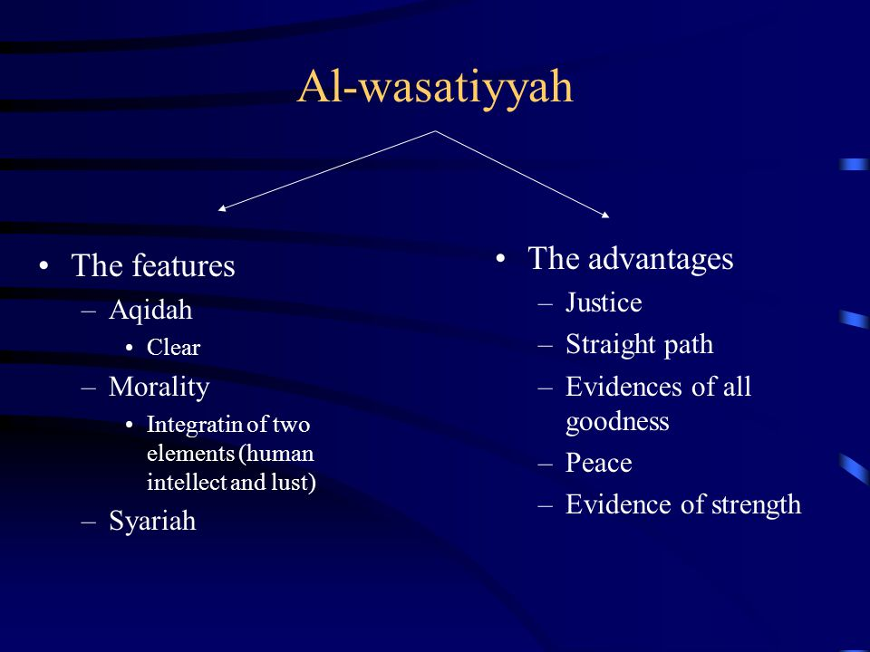 Al-wasatiyyah The advantages The features Justice Aqidah Straight path