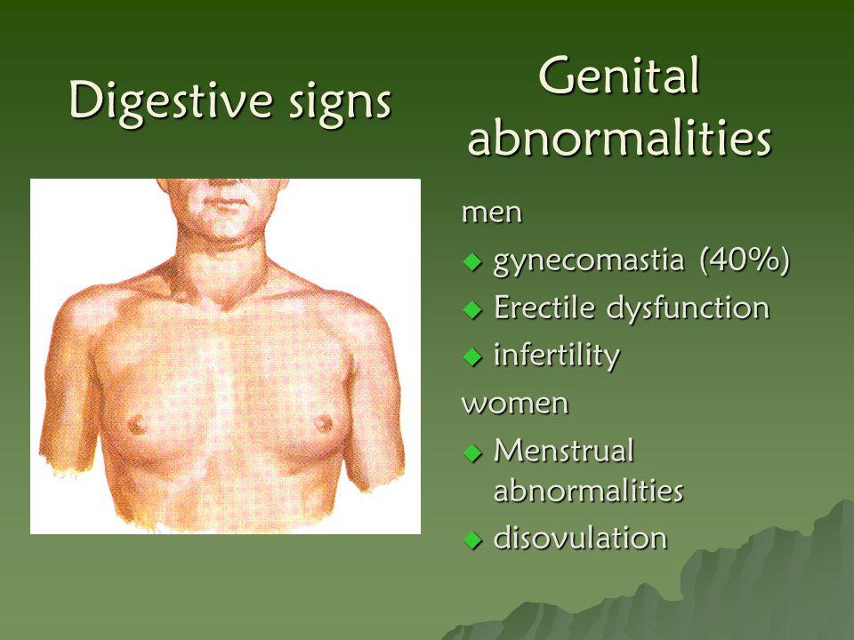 Genital abnormalities