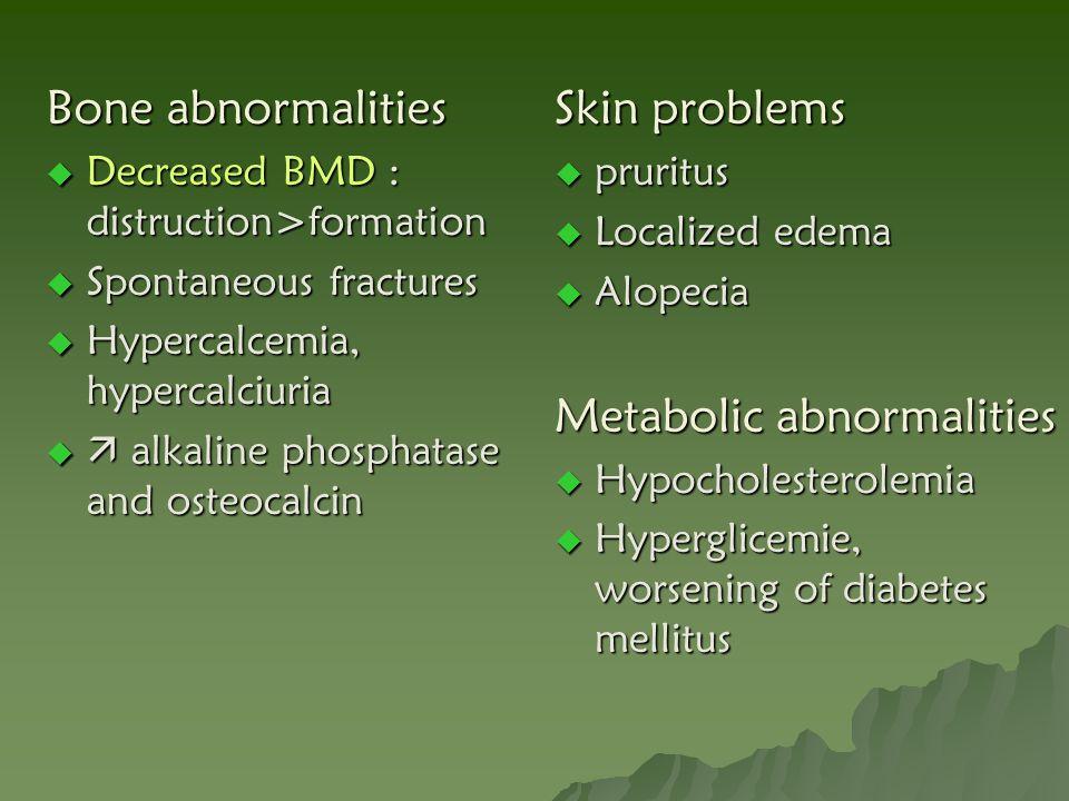 Metabolic abnormalities