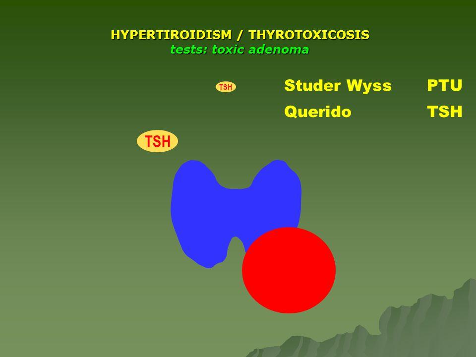 HYPERTIROIDISM / THYROTOXICOSIS tests: toxic adenoma