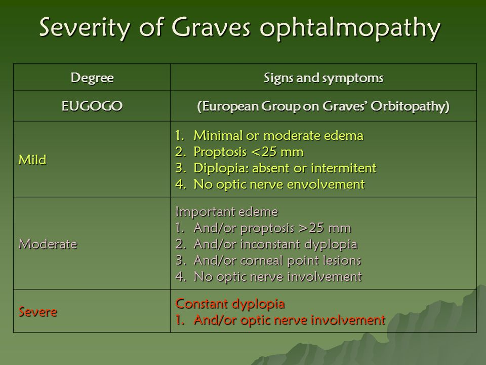 Severity of Graves ophtalmopathy