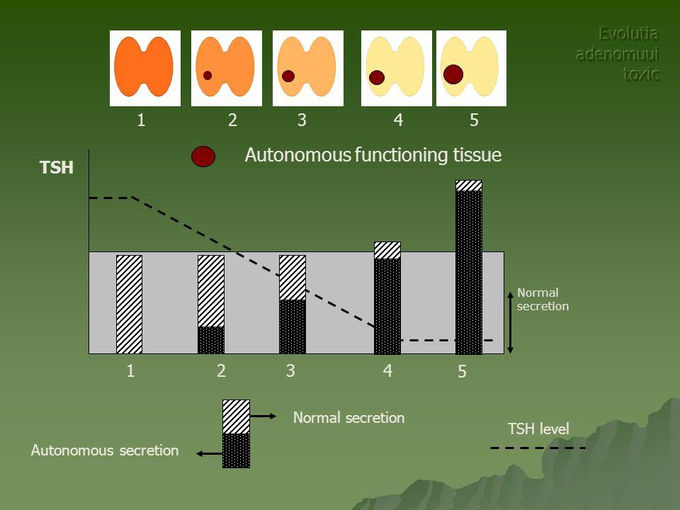 Autonomous functioning tissue