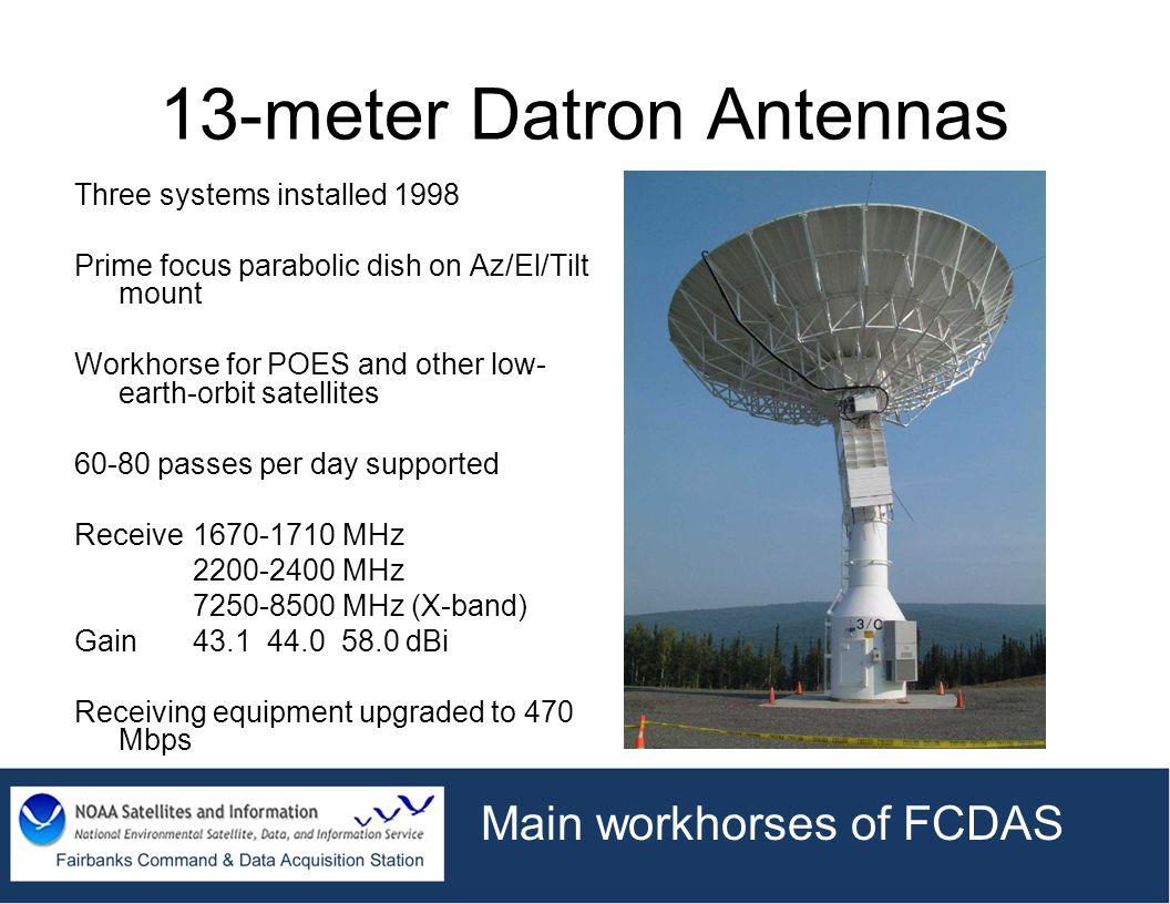 13-meter Datron Antennas