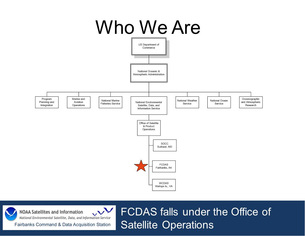 Who We Are FCDAS falls under the Office of Satellite Operations