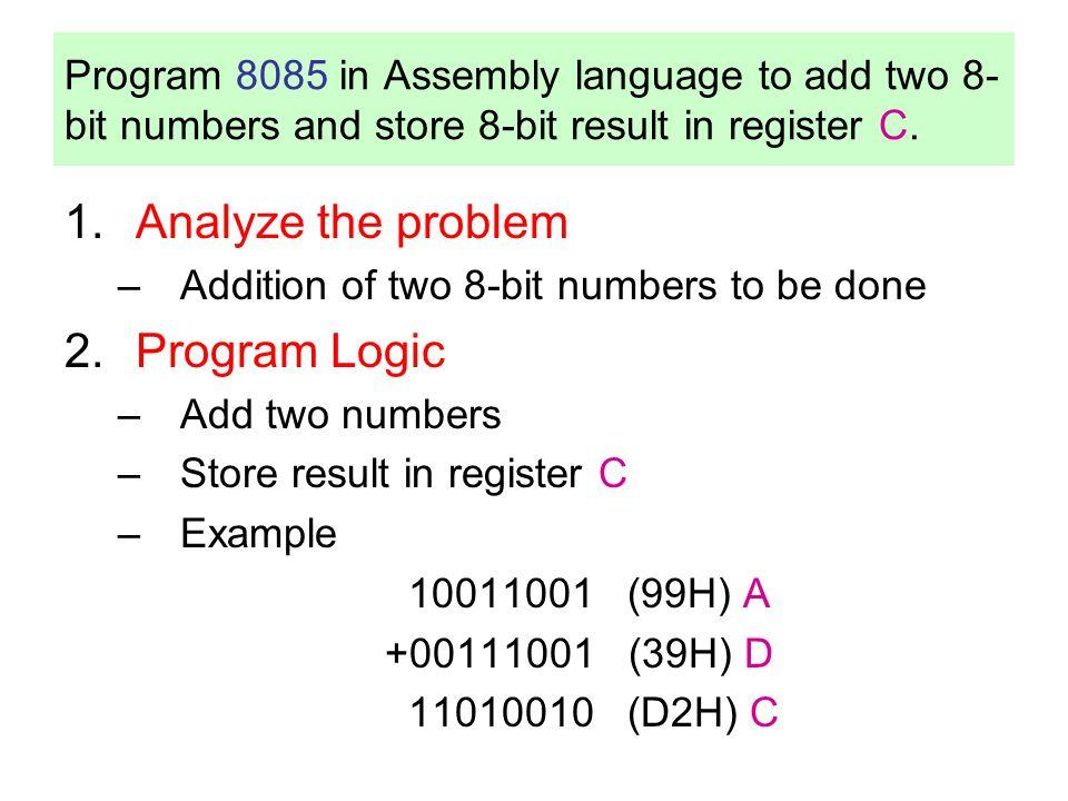 Analyze the problem Program Logic