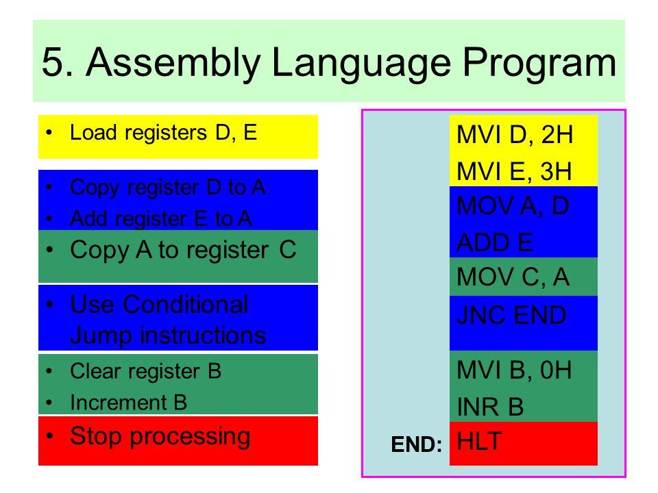 5. Assembly Language Program