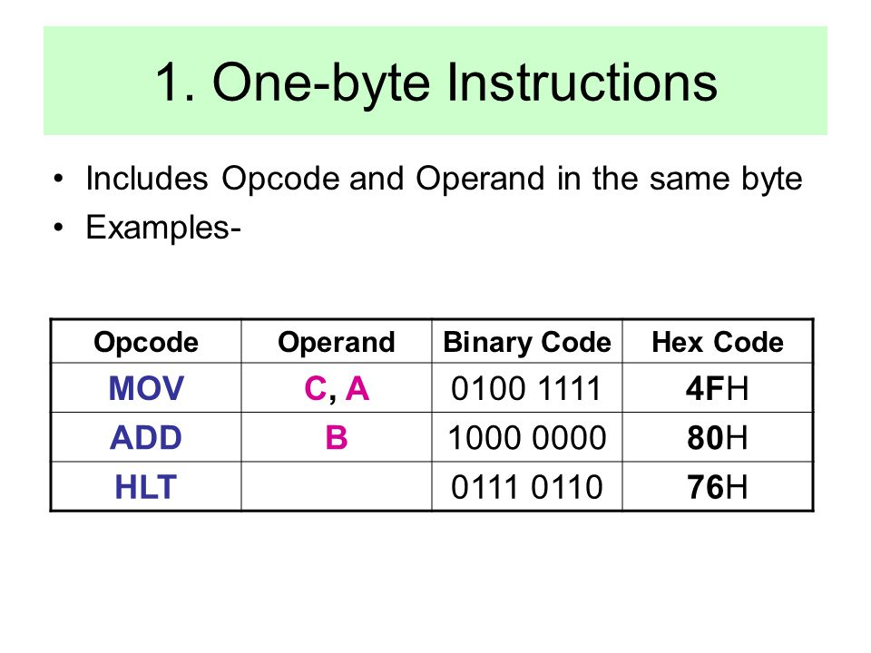 1. One-byte Instructions