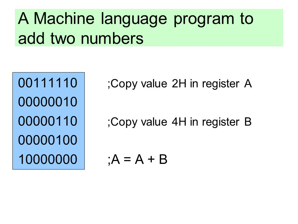 A Machine language program to add two numbers