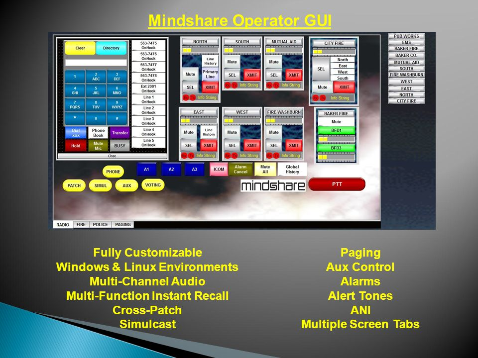 Mindshare Operator GUI