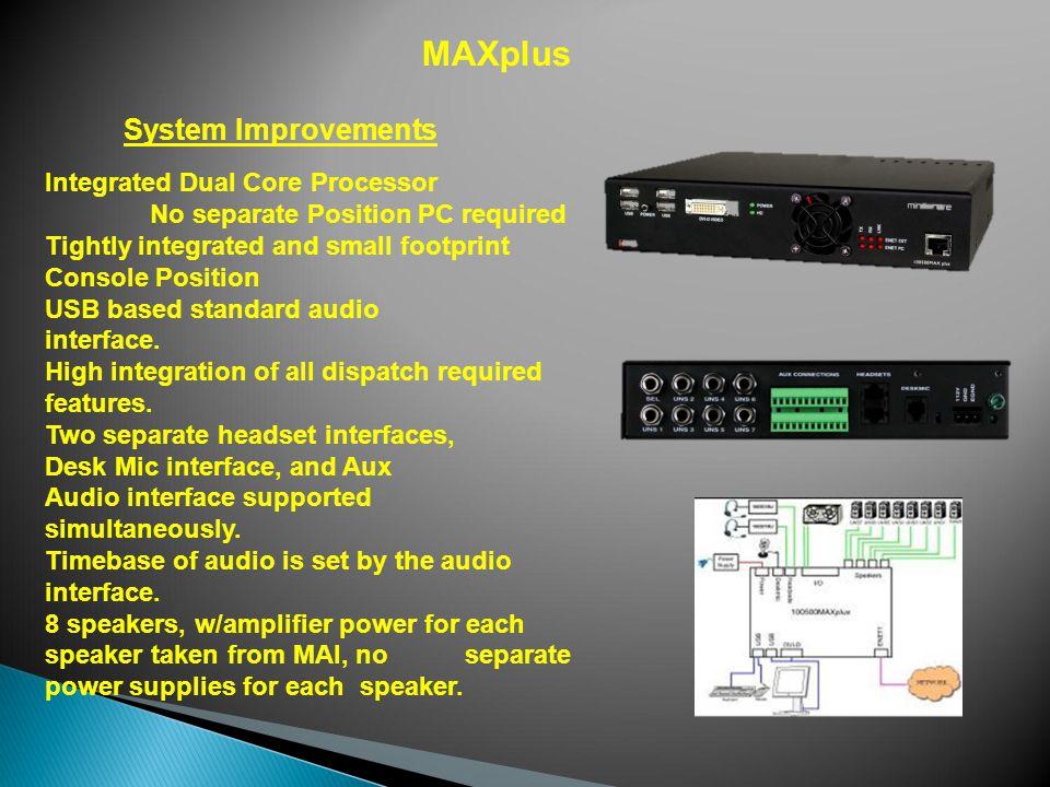 MAXplus System Improvements Integrated Dual Core Processor
