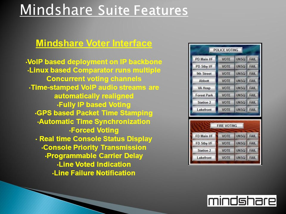 Mindshare Suite Features