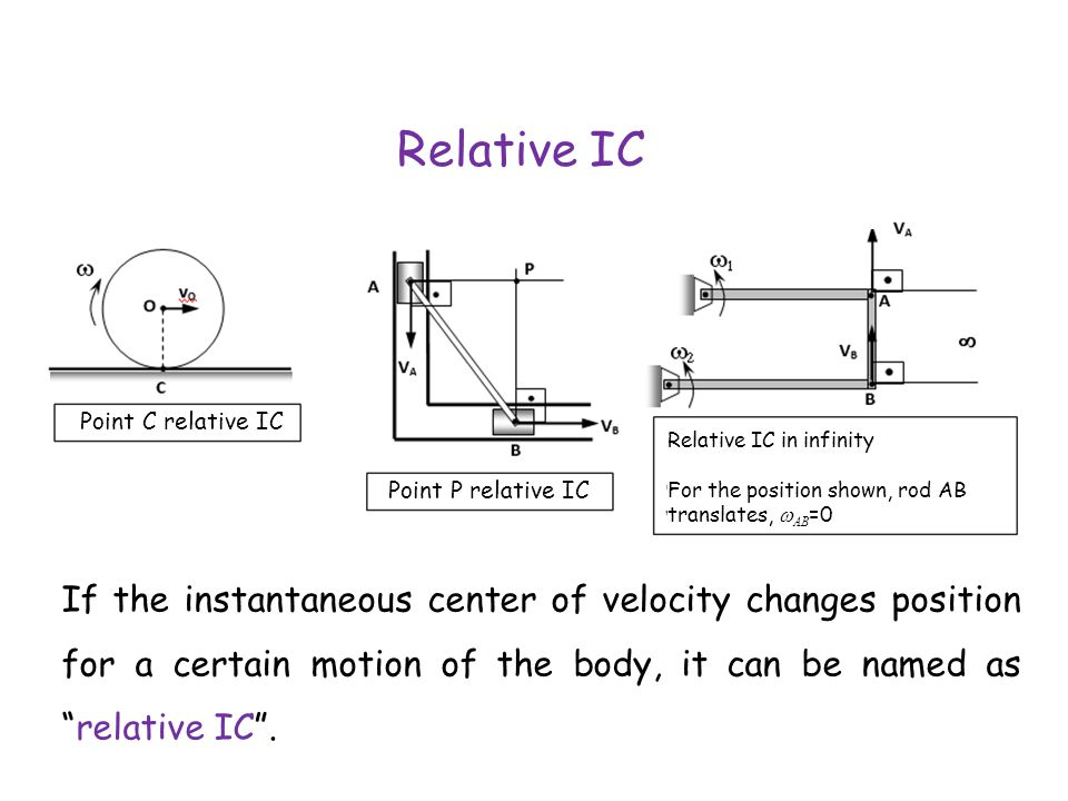 Relative IC Point C relative IC. Relative IC in infinity. For the position shown, rod AB translates, wAB=0.