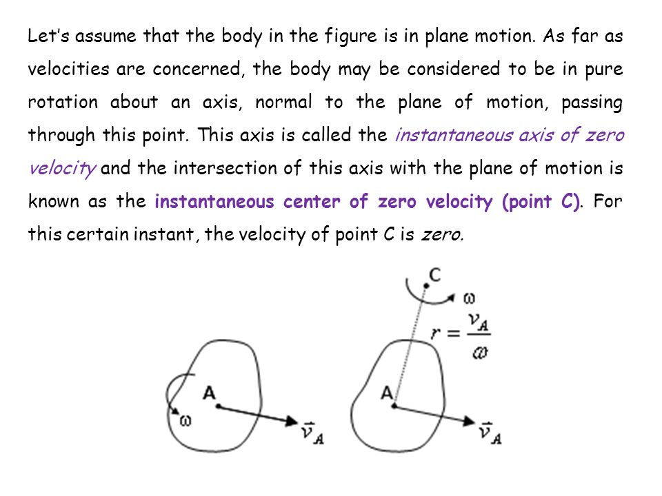 Let's assume that the body in the figure is in plane motion