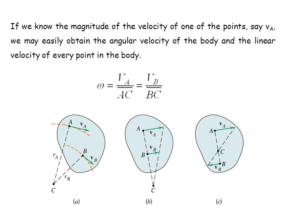 If we know the magnitude of the velocity of one of the points, say vA, we may easily obtain the angular velocity of the body and the linear velocity of every point in the body.