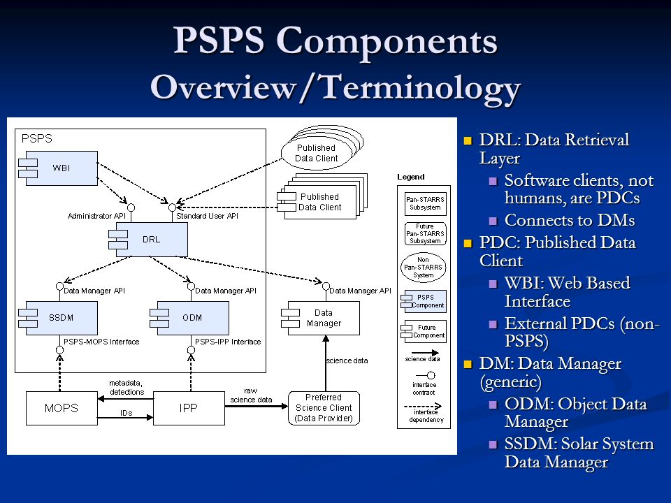 PSPS Components Overview/Terminology