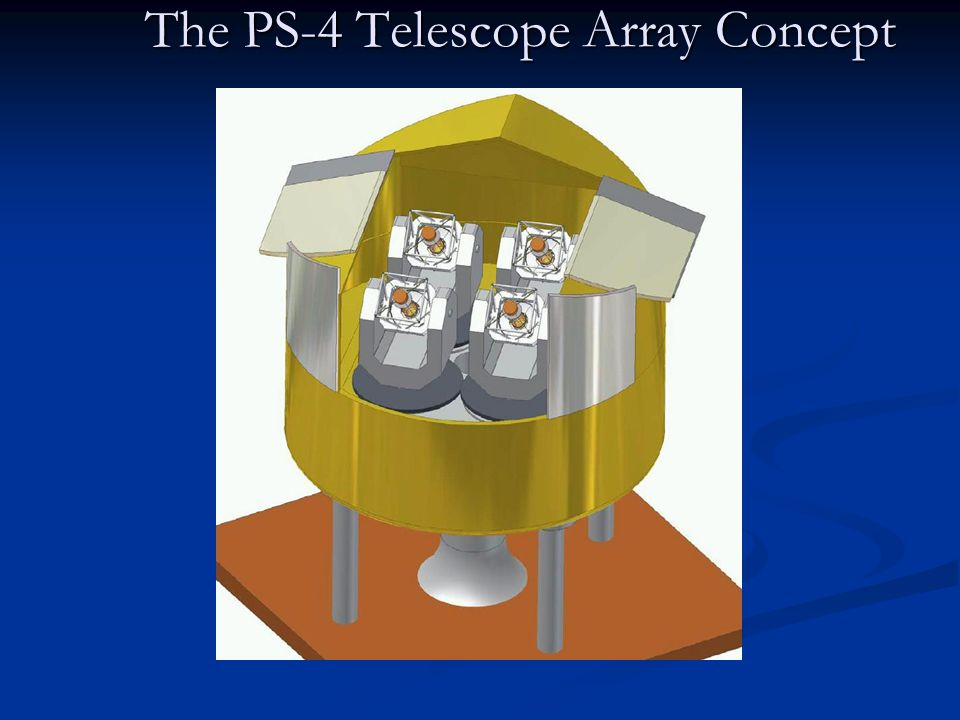 The PS-4 Telescope Array Concept