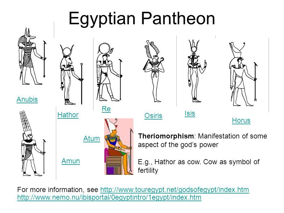 Egyptian Pantheon Anubis Re Hathor Isis Osiris Horus