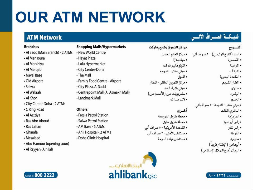 OUR ATM NETWORK