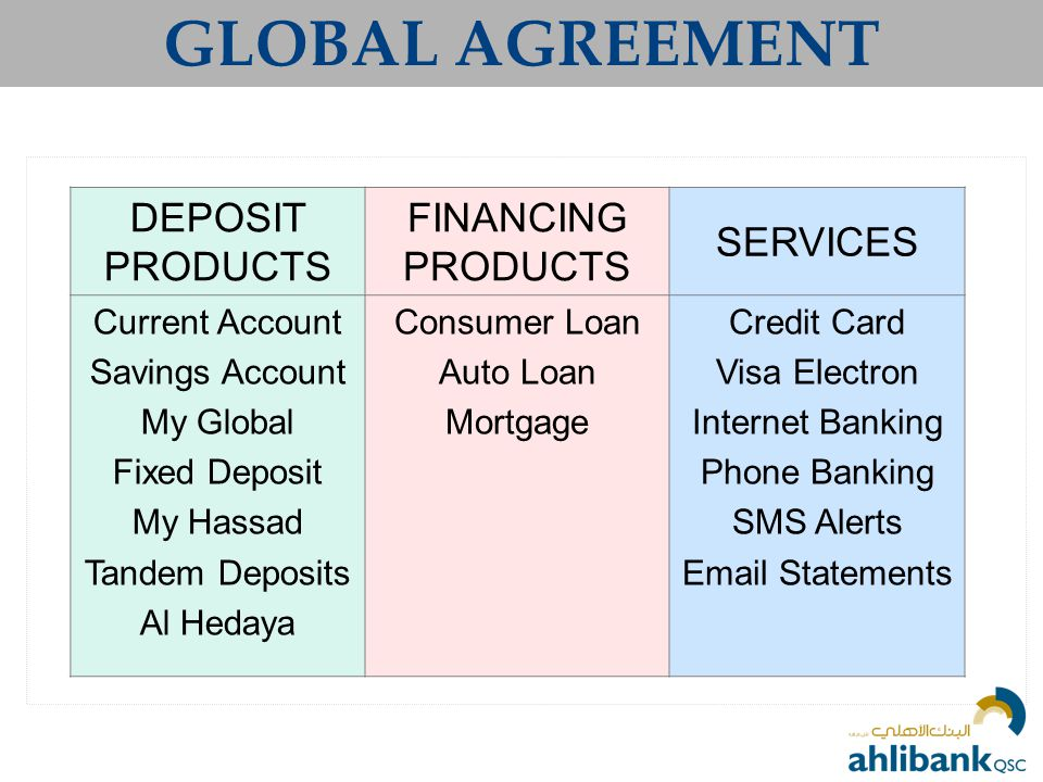 GLOBAL AGREEMENT SERVICES FINANCING PRODUCTS DEPOSIT PRODUCTS